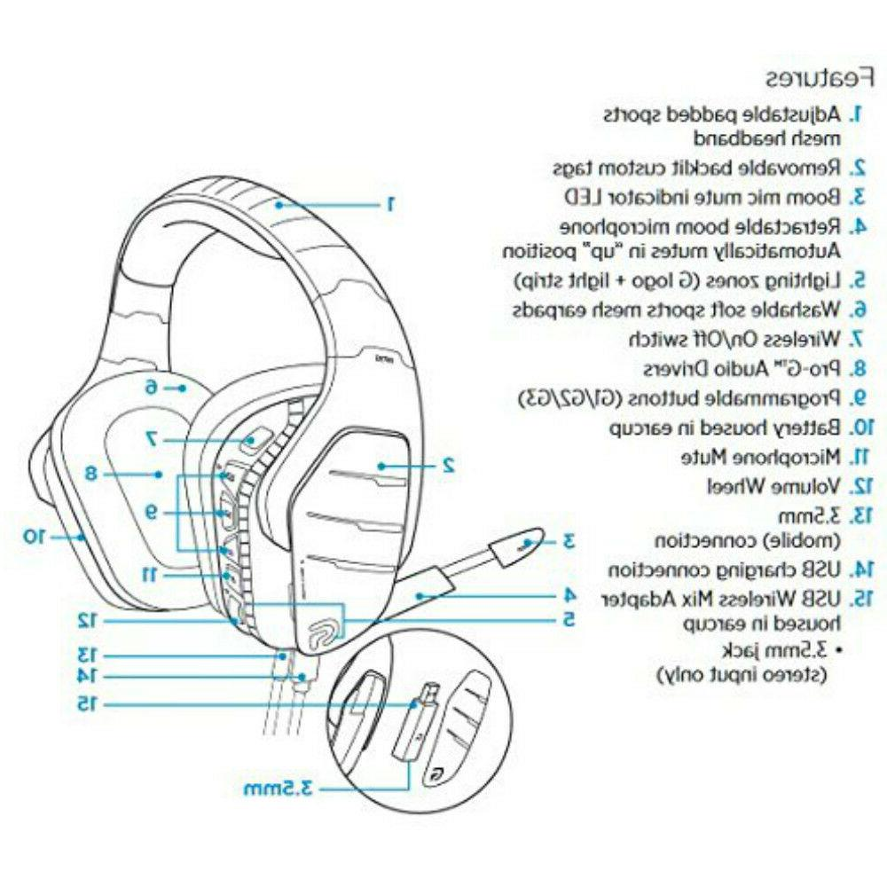 Logitech G933 Wireless RGB 7.1 Sound Headset