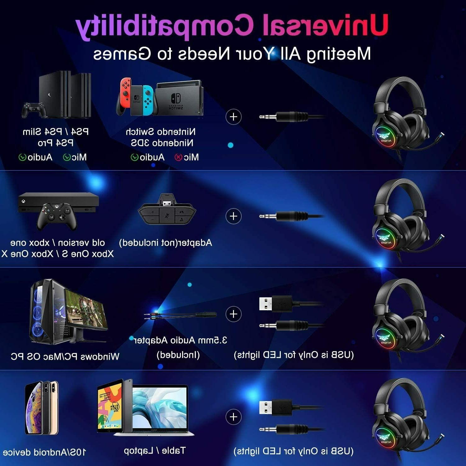 Nivava K11 for PS4, PC Headphones with