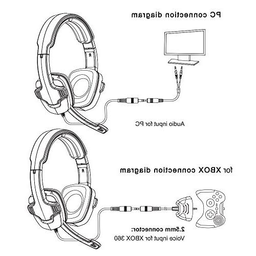Sades Wired Universal Headset with Microphone